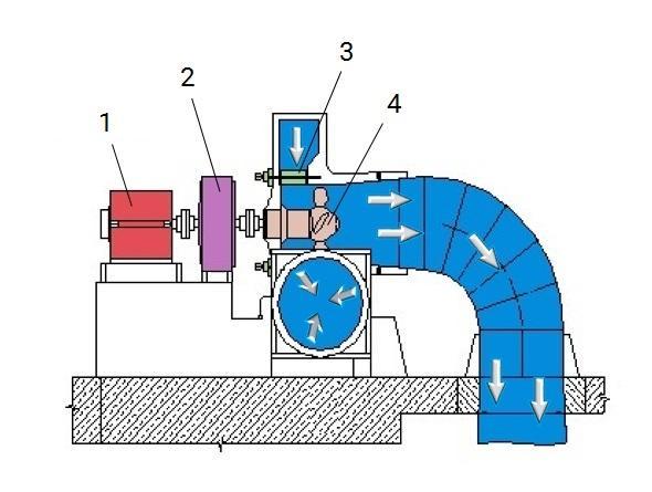 Схема горизонтальной турбины Каплана